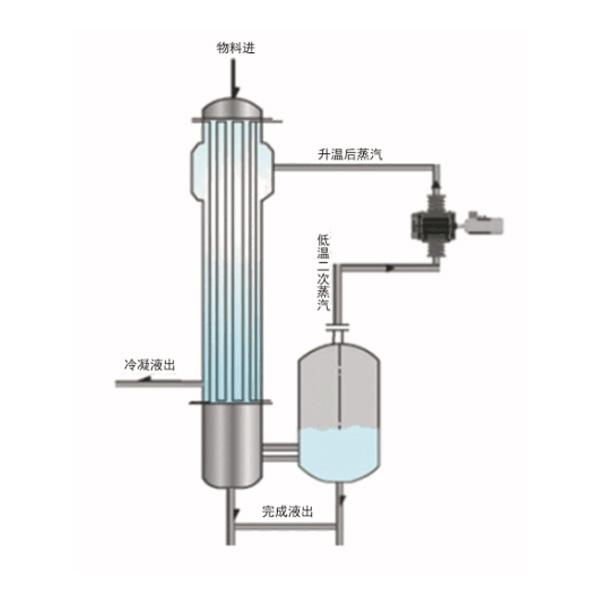 山西MVR降膜蒸发器